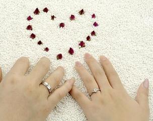 「热恋的情侣戒指怎么戴」关于戒指的戴法