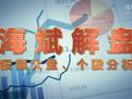 关于股票的专业知识技巧视频分享-小知识视频-搜狐视频
