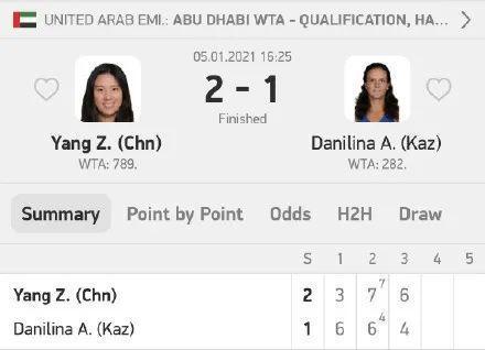 斬獲中國金花2021賽季首勝的她,排名竟然隻有789位?