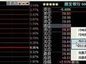 上海股票开户哪家好-原创-高清视频-爱奇艺