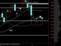 股票入门视频基础教程-财经-高清视频-爱奇艺