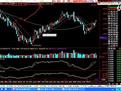 我要学炒股股票入门视频讲座02均线-原创视频-搜狐视频