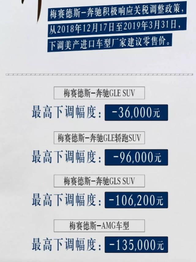奔驰宣布下调美国进口车价格