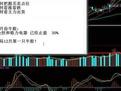 如何开始炒股_2016股票新手入门教学直播_腾讯视频