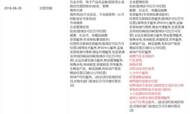 京东将上线网约车什么情况?9月5日起国内严查所有网约车顺风车平台