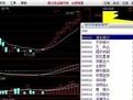 股票新手入门基础知识视频教程-财经-高清视频-爱奇艺