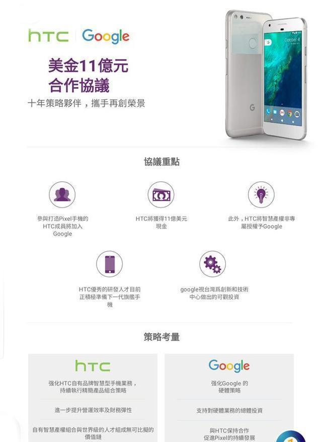 HTC再度调整智能手机业务:明年将推出4到5款产品