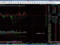 初学者模拟炒股软件 网页版 如何学会炒股 炒股开户流程_土豆视频
