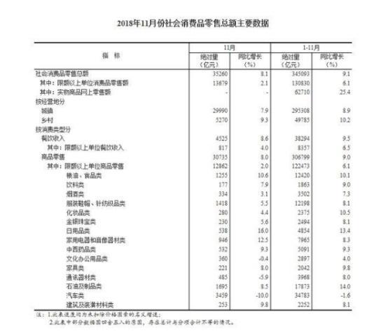 """一读三看:2018或成零售业""""线下元年"""""""