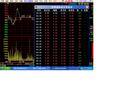 股票竞价时间交易规则