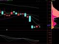 怎样选长线股票?选择长线股票有哪些技巧?-财经-高清视频-爱奇艺