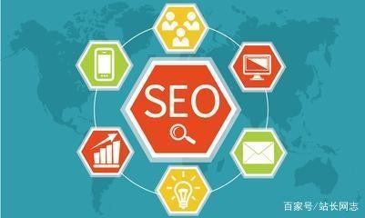 高质量网站目录是最好的网站关键词排名工具