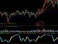 炒股软件股票炒股入门教程《软件介绍和股票技术分析》-财..._...
