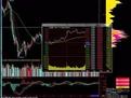 股票基础知识 K线图基础知识_腾讯视频