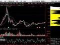 股票基础知识讲解-教育-高清视频-爱奇艺
