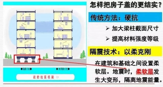 安徽微威集团正式试制建筑橡胶减震支座(图5)