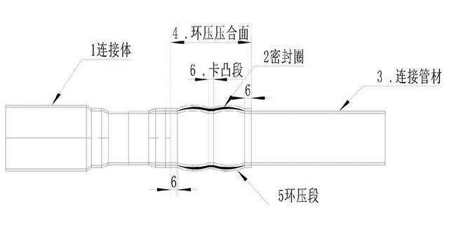 不銹鋼水管雙環壓式連接方式