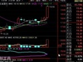 股票入门基础知识视频教程 股票入门教程全套 炒股入门初..._爱...