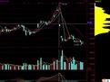 股票入门到精通需要怎么做 想玩股票怎么做 怎么玩股票-资..._...