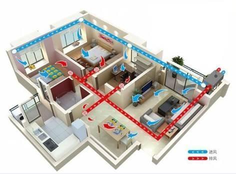 《中國江蘇網》更健康,更聰明的住宅長啥樣?江蘇發佈新版《住宅設計標準》