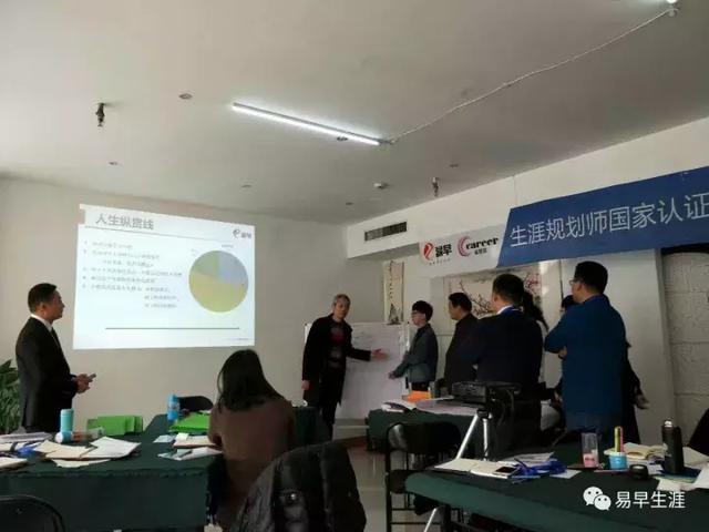 洛阳《职业生涯规划师》认证班报名中
