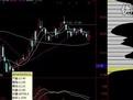 史上最全的炒股买入口诀,背起来,知买点!-财经-高清视频-爱奇艺
