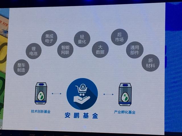 """北汽新能源总经理郑刚:新能源汽车产业如何实现""""1+1+1>3"""" 常用网站 第5张"""