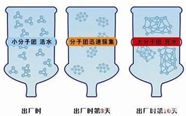 喝过桶装水的家庭,为什么最后都选择了净水器?