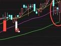 零基础学炒股 股票代码 股票技术分析 股票视频 股票入..._腾讯...