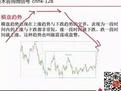 股票购买技巧 - 在线观看 - 热点 - 乐视视频