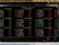 股票入门基础知识股票大盘走势炒股软件-时尚-高清视频-爱奇艺