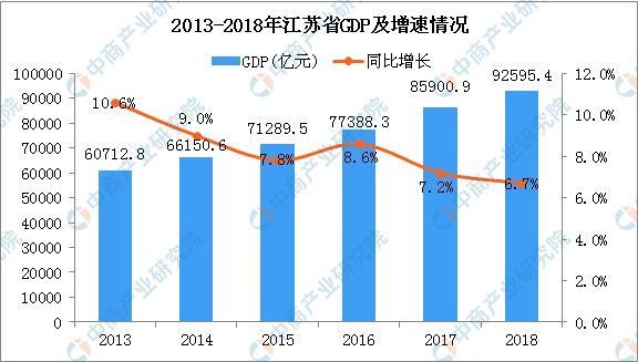 四川gdp全国排_中国各省GDP排名 名单