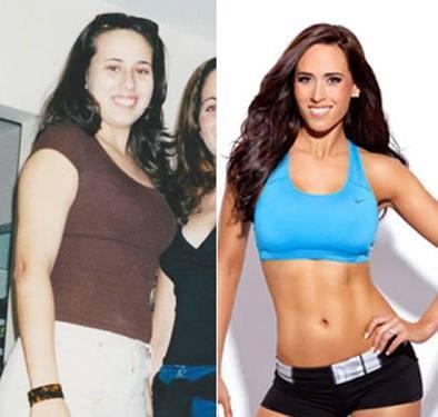 10个减肥成功案例分享,让你身材好到爆!-轻博客