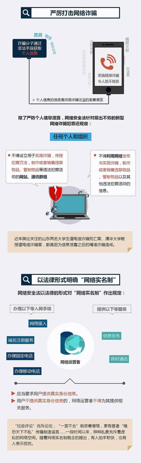 《中华人民共和国网络安全法》Crel+F可以快速查询 ---持续更新!!! 第4张