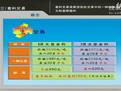 【和平期货开户】 l38, 开户赠送期货指标软件!-原创视频-搜狐...