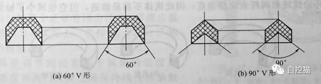 阀门学习笔记 | 10 阀门的填料密封