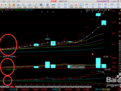如何波段操作沿五周线上行股票_百度经验
