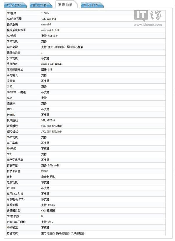it 网站:中兴V890现身工信部网站:后置双摄-U9SEO