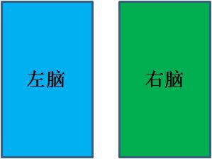 《蓝绿部署和滚动部署》