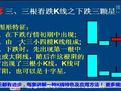 炒股入门知识 每天学会一种K线18-原创视频-搜狐视频