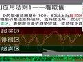 新手炒股入门 股票基础知识课程学习_腾讯视频
