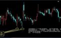 买入口诀之八:双杆通底 - 股票入门