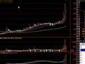 炒股软件股票基础知识基金和股票的区别_手机乐视视频