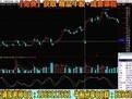 3分钟看懂股市 炒股票入门基本技术学习视频—在线播放—优..._...