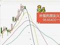 有没有炒股的朋友、欢迎加入股票学习交流,群号码:5488182..._...