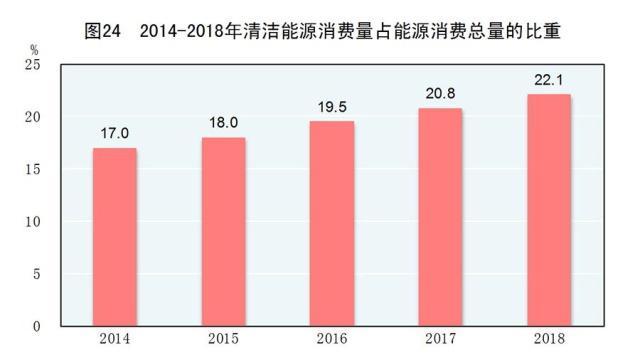 2019年国民经济总值_2018年国民经济和社会发展统计公报