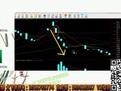 《股票入门基础知识》如何用数学方法精确计算股票买—在线..._...