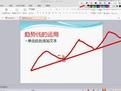 初学者模拟炒股软件 趋势线怎么用 炒股入门必读视频—在线..._...