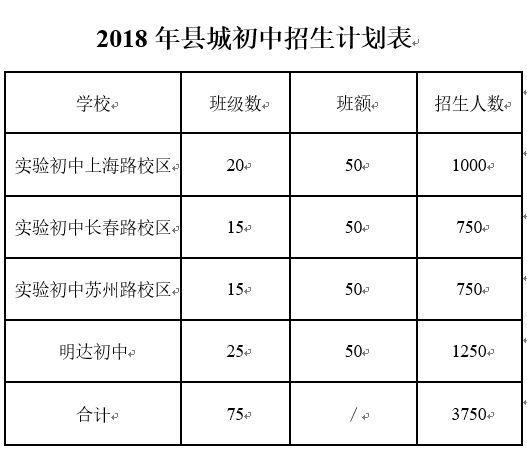 阜宁县中小学规划