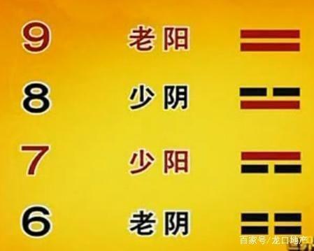七楼比八楼好卖?楼层七上八下是什么意思?